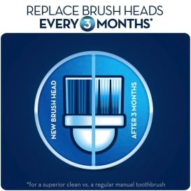Oral_B_Brush_Head_Indicator