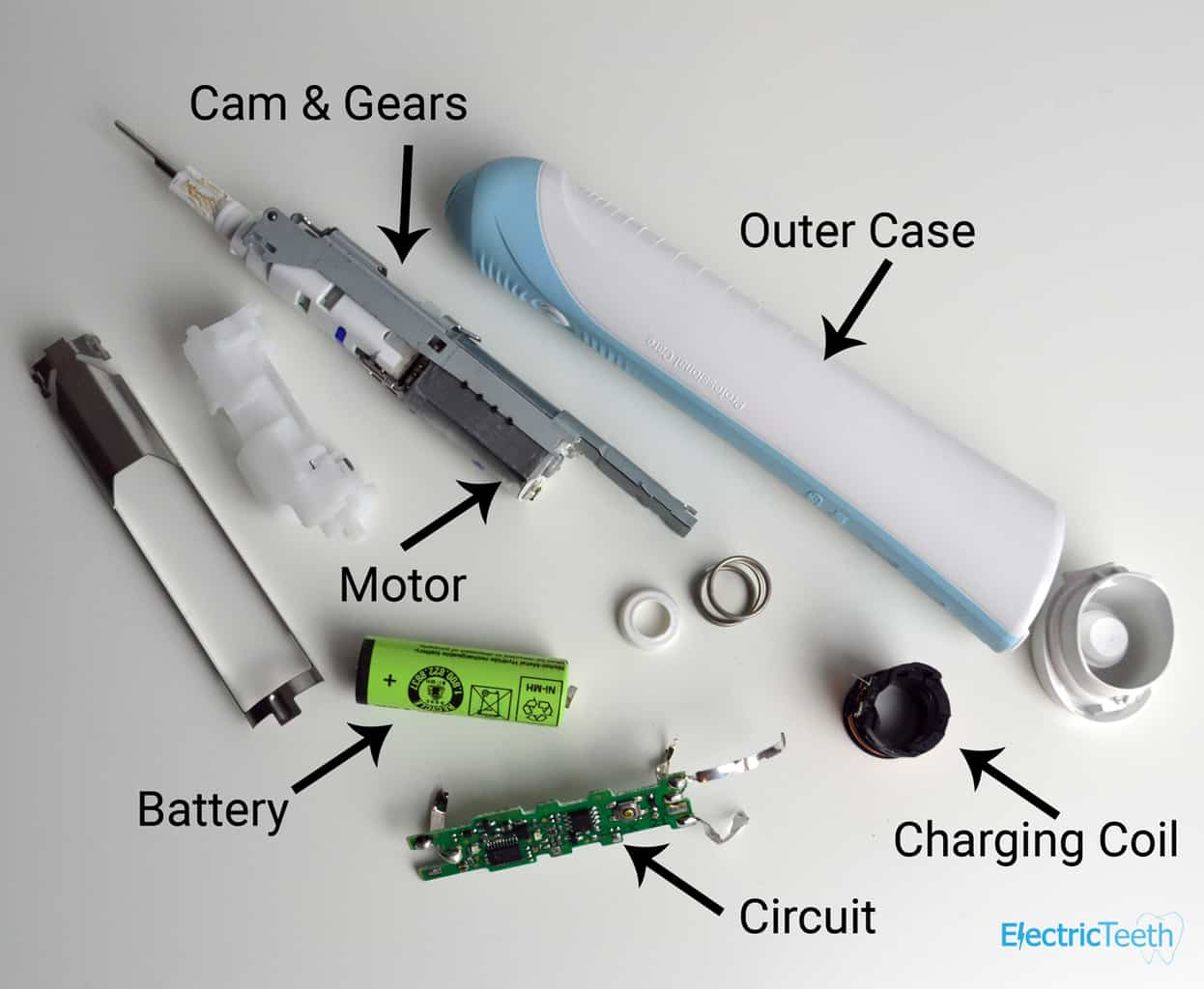 How does an electric toothbrush work? 6