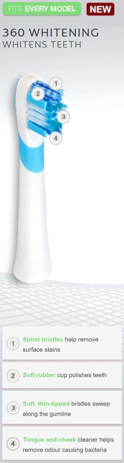 Colgate Omron Toothbrush Heads: The Ultimate Guide 10
