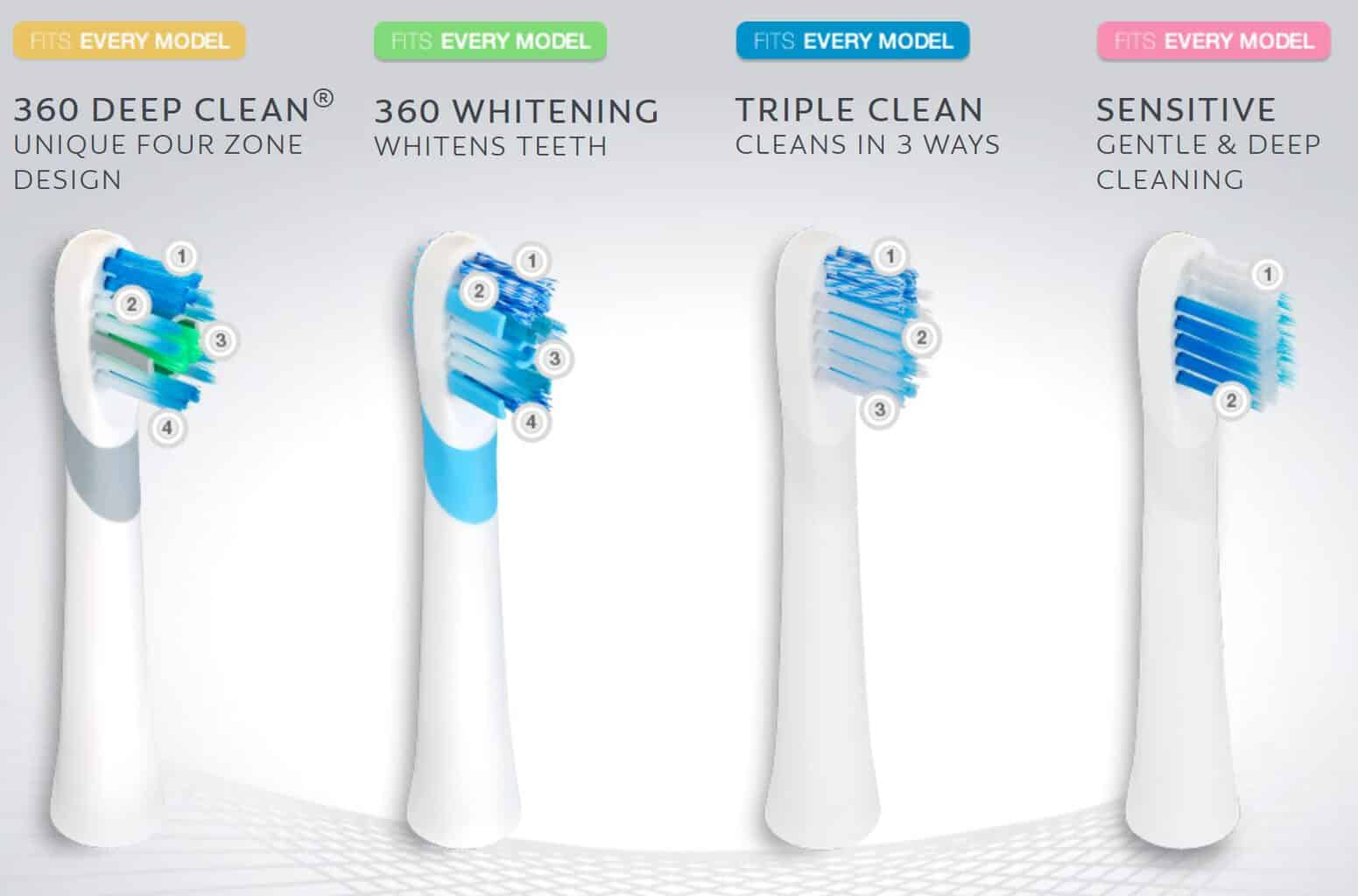 Colgate Omron Toothbrush Heads: The Ultimate Guide 6