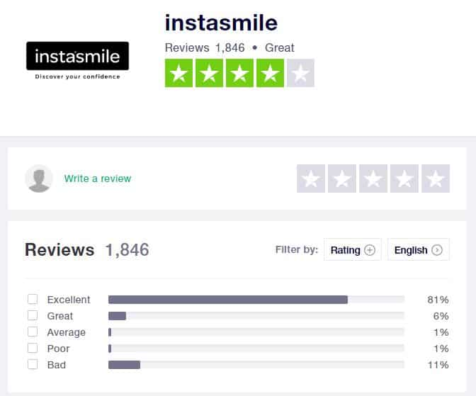 Good reviews of Instasmile