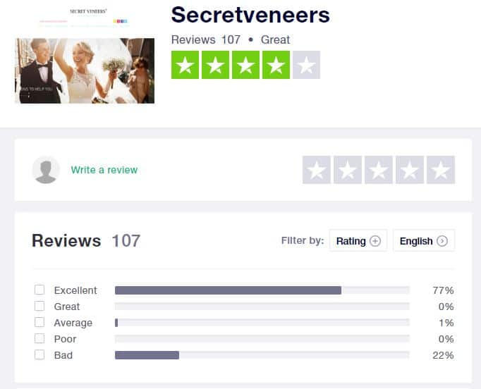 Good reviews of Secret Veneers