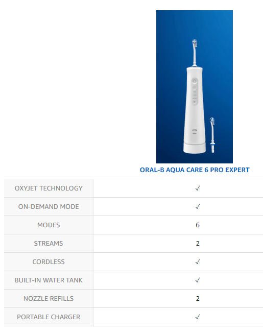 Oral-B Aquacare 6 Pro-Expert Water Flosser Review 2