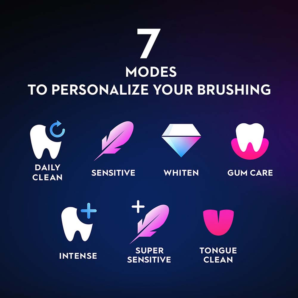 Oral-B iO Brushing Modes