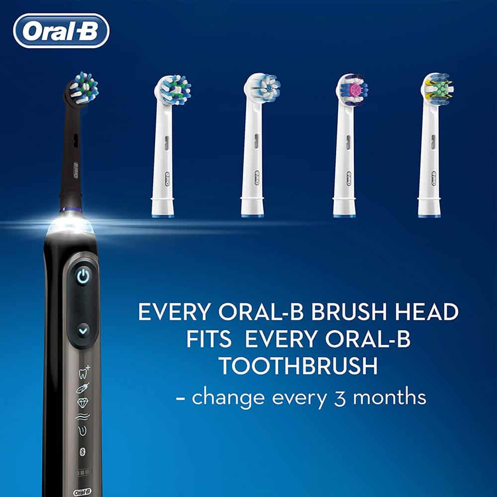 Graphic showing that every Oral-B brush head fits every Oral-B brush