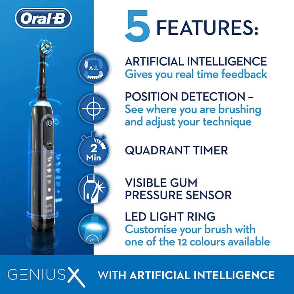 Graphic showing main features: artificial intelligence, position detection, quadrant timer, visible gum pressure sensor, LED light ring